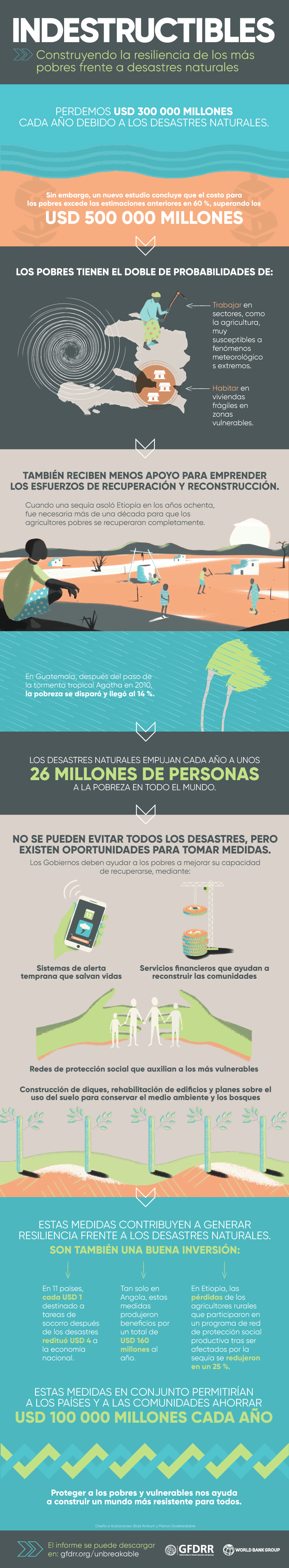 Unbreakable_infographic_spanish