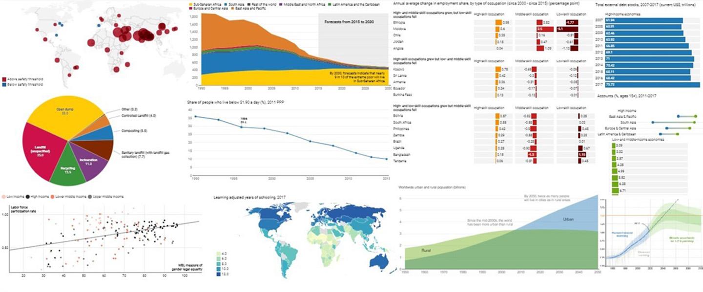 comparación de ganancia de peso control de la natalidad